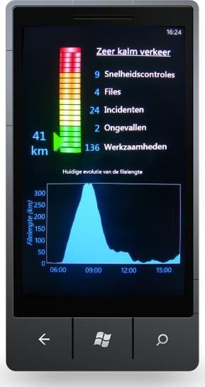 nl ledenvoordelen touring mobilis app